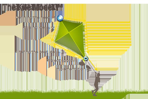 Kite model™