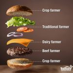 Farmers make our food